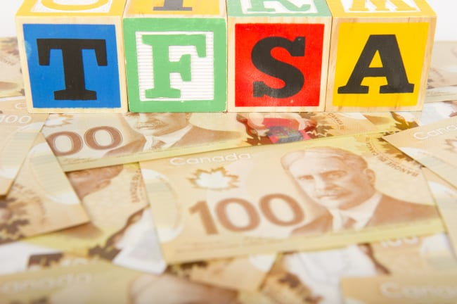 TFSA Limits Changed for 2019